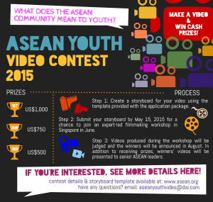 ASEANYouthVideoContest2015EBrochure4.13.2015_4bc24e915d0b7a4c15a8efc6cfbe12ad