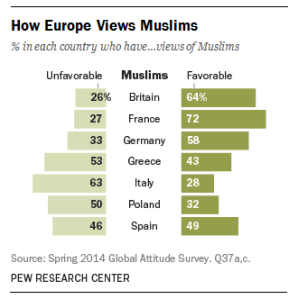 FT_Muslims_Europe
